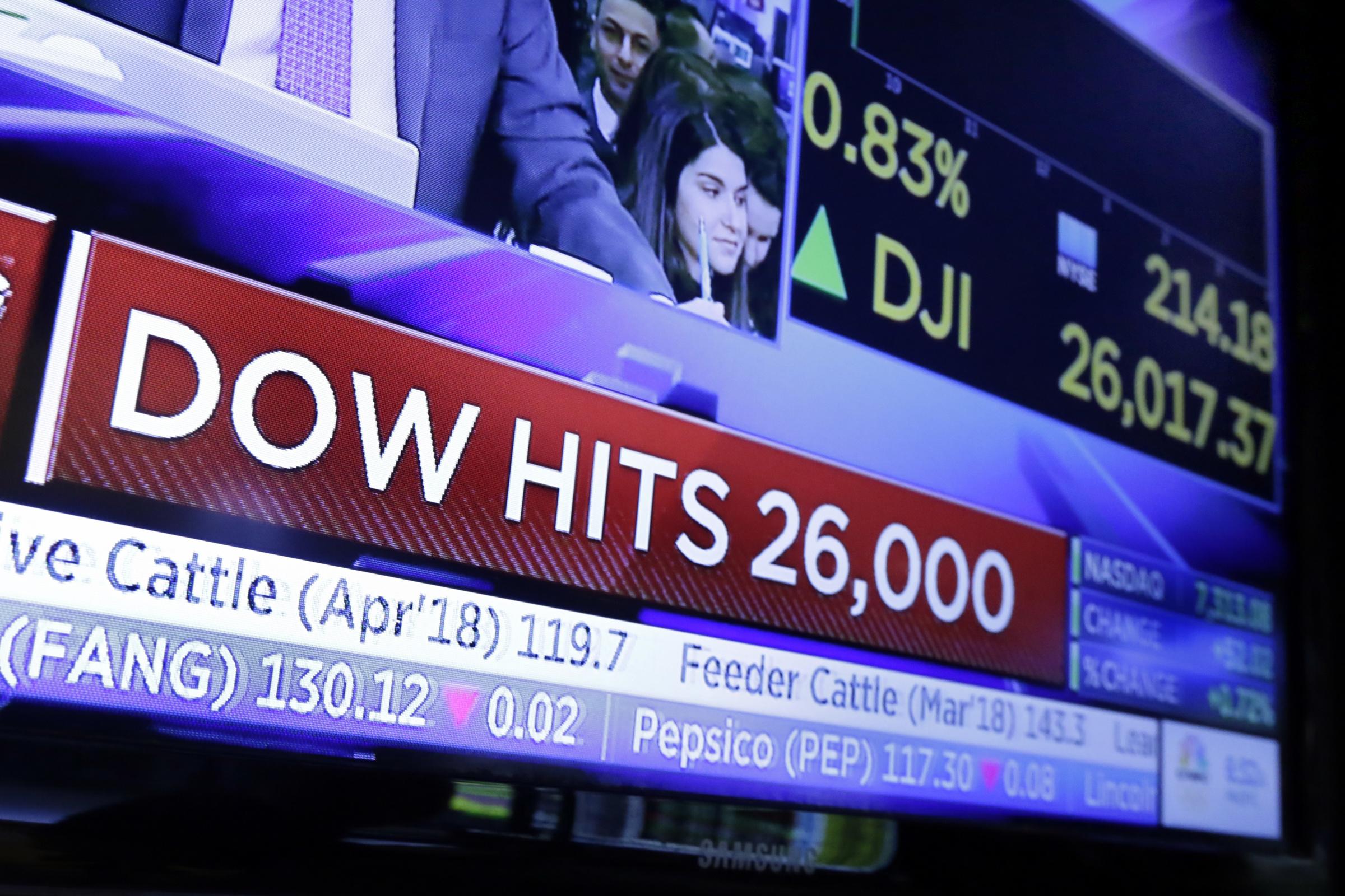Wall Street Dow Jones Foto: AP/Richard Drew